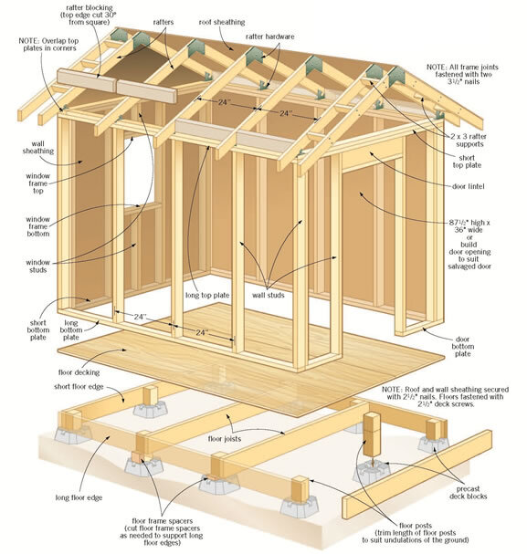 Ryan Shed Plans results