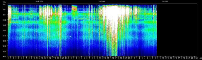 Moonlight Manifestation audio program
